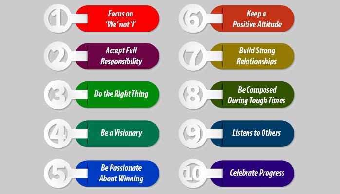 leadership-qualitites